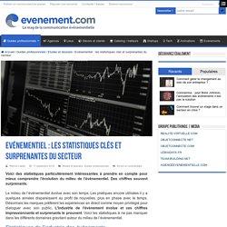 Evénementiel : les statistiques clés et surprenantes du secteur