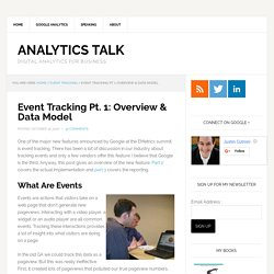Event Tracking Pt. 1: Overview & Data Model