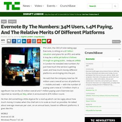 Evernote By The Numbers: 34M Users, 1.4M Paying, And The Relative Merits Of Different Platforms