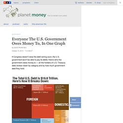 Everyone The U.S. Government Owes Money To, In One Graph : Planet Money