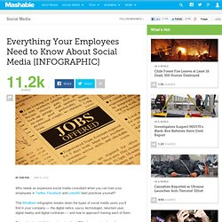 Everything to Teach Your Employees About Social Media