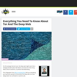 Everything You Need To Know About Tor And The Deep Web