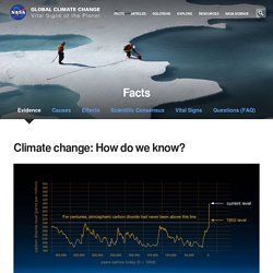 Climate change: How do we know? NASA
