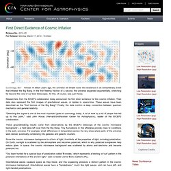 First Direct Evidence of Cosmic Inflation