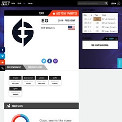 Evil Geniuses - LoL - Team Profile - WIN.gg