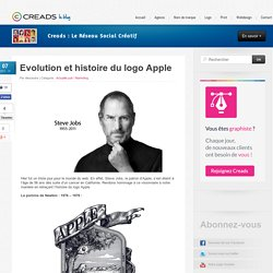 Evolution et histoire du logo Apple - Actualité pub / Marketing