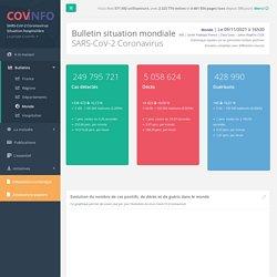 CovInfo - Suivez l'évolution du COVID-19 dans le monde avec notre bulletin quotidien