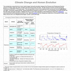 Early Human Evolution: Climate Change and Human Evoluti