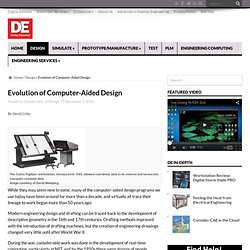 Evolution of Computer-Aided Design