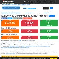 France : Evolution du Coronavirus / Covid19 en temps réel