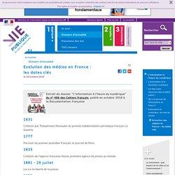 Evolution des médias en France : les dates clés - Evolution des médias en France : les dates clés - Dossier d'actualité