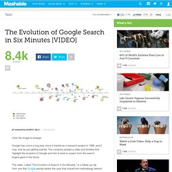 The Evolution of Google Search in Six Minutes