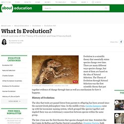 What is Evolution - history and definitions