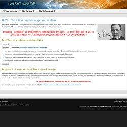 TP21 : L'évolution du phénotype immunitaire