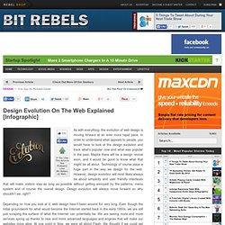 Design Evolution On The Web Explained