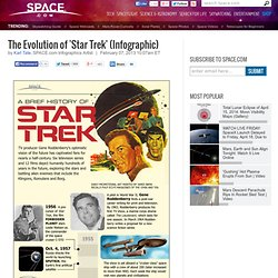 The Evolution of 'Star Trek'(Infographic)