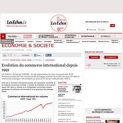 Evolution du commerce international depuis 1991