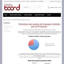 Évolution des modes de transport par les Français - LittleBoard