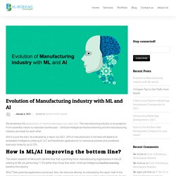 Evolution of Manufacturing industry with ML and AI