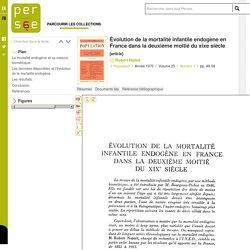 Évolution de la mortalité infantile endogène en France dans la deuxième moitié du xixe siècle