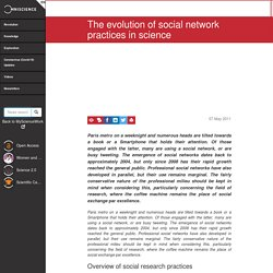 The evolution of social network practices in science