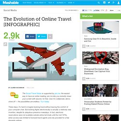 The Evolution of Online Travel [INFOGRAPHIC]