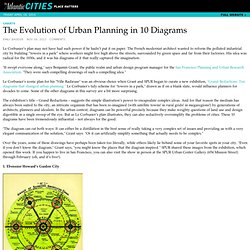 The Evolution of Urban Planning in 10 Diagrams - Design