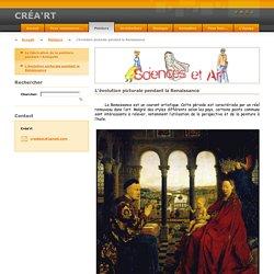 L'évolution picturale pendant la Renaissance