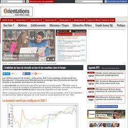 L'évolution du taux de réussite au bac et des mentions dans le temps - Publié le Vendredi 13 Juillet 2012