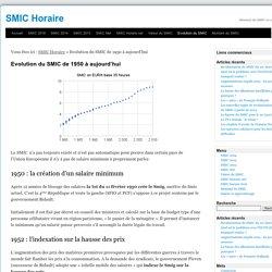 L'Evolution du SMIC de 1950 à aujourd'hui