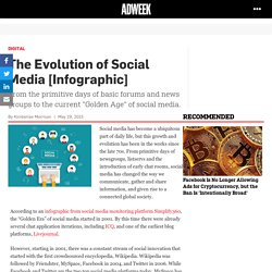 The Evolution of Social Media [Infographic]