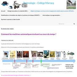 Evolution des robots – Technologie – Collège Marracq