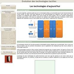 Evolution des technologies tactiles