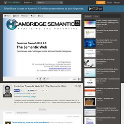 Evolution Towards Web 3.0: The Semantic Web