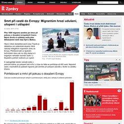 Smrt při cestě do Evropy: Migrantům hrozí udušení, utopení i ušlapání