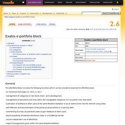 Exabis e-portfolio block