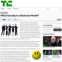 What Exactly is a Business Model?