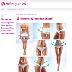 Holly Teapots - Vaser and Thigh Liposuction Cost in Singapore.