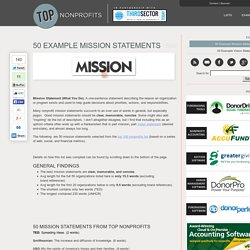 50 Example Mission Statements - Top Nonprofits