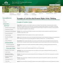Examples of Activities that Promote Higher Order Thinking
