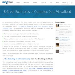 8 Great Examples of Complex Data Visualized