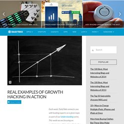 Real Examples of Growth Hacking in Action