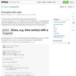 Examples with code · olgabot/prettyplotlib Wiki
