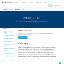 BPMN Examples, Patterns, and Best Practises
