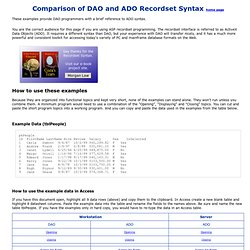 Examples of DAO and ADO Recordsets (Poynor - MIS 333k)