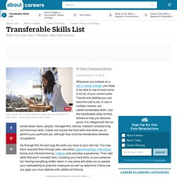 Examples of Transferable Skills - Short List of Transferable Skill