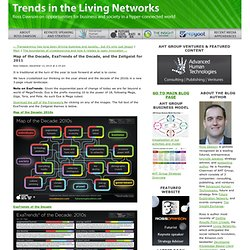 Map of the Decade, ExaTrends of the Decade, and the Zeitgeist for 2011 - Trends in the Living Networks