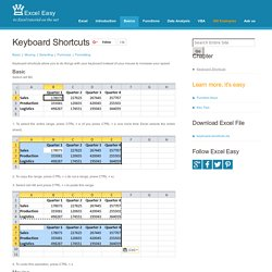Excel Keyboard Shortcuts - Excel Easy