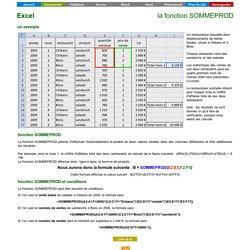 Excel - la fonction SOMMEPROD