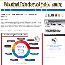 Educational Technology and Mobile Learning: 10 Excellent Web Tools for Creating Digital Quizzes